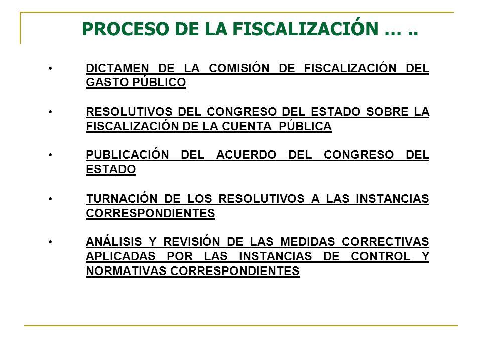 PROCESO DE LA FISCALIZACIÓN … ..