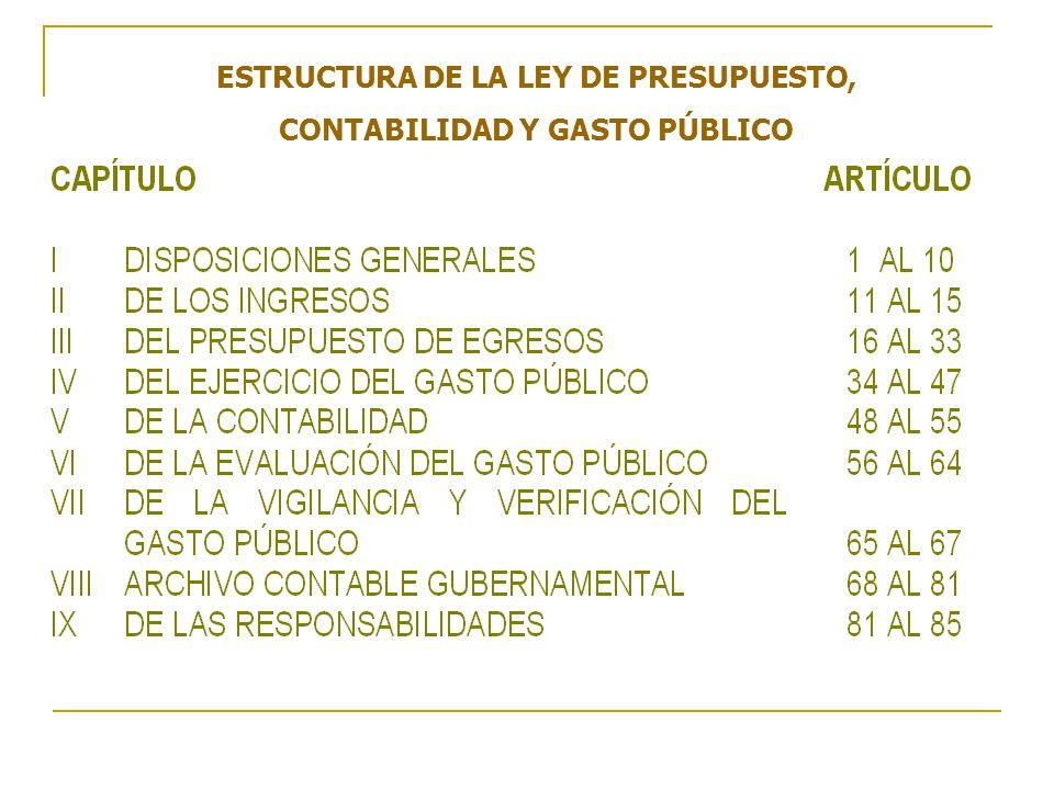 ESTRUCTURA DE LA LEY DE PRESUPUESTO, CONTABILIDAD Y GASTO PÚBLICO