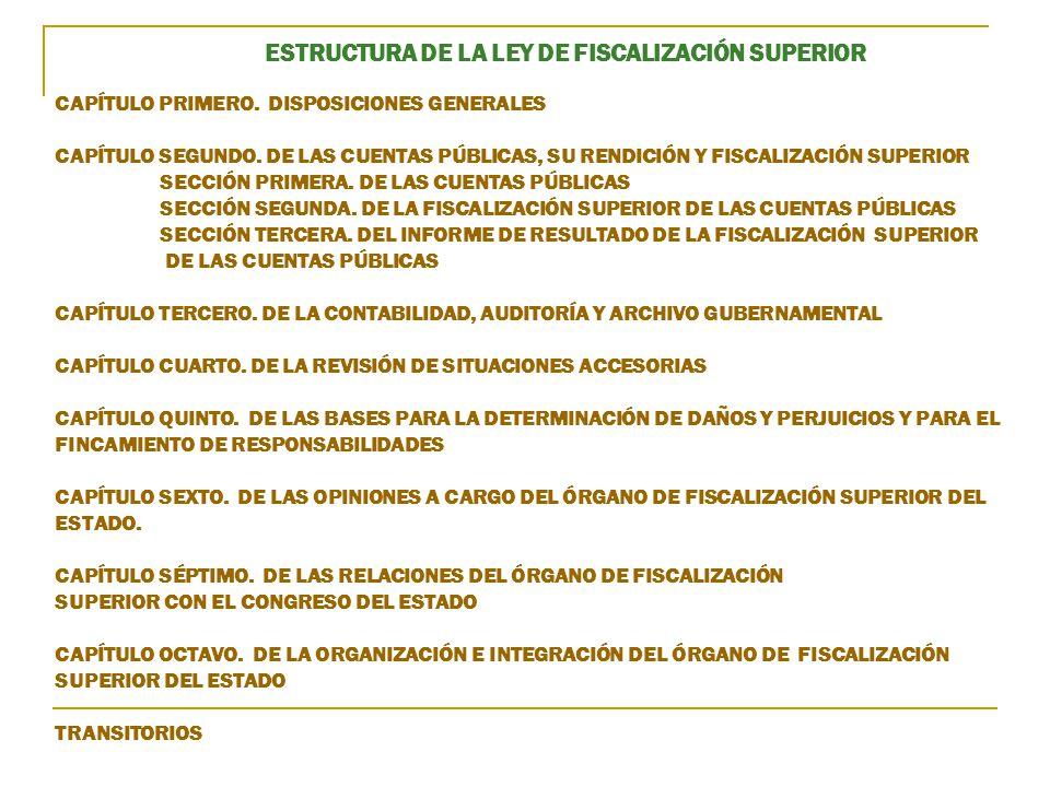 ESTRUCTURA DE LA LEY DE FISCALIZACIÓN SUPERIOR CAPÍTULO PRIMERO
