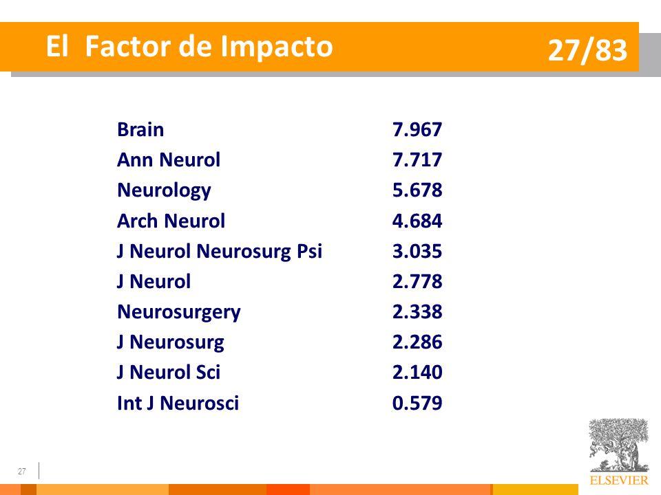 El Factor de Impacto 27/83 Brain 7.967 Ann Neurol 7.717