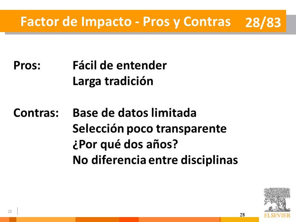 Factor de Impacto - Pros y Contras