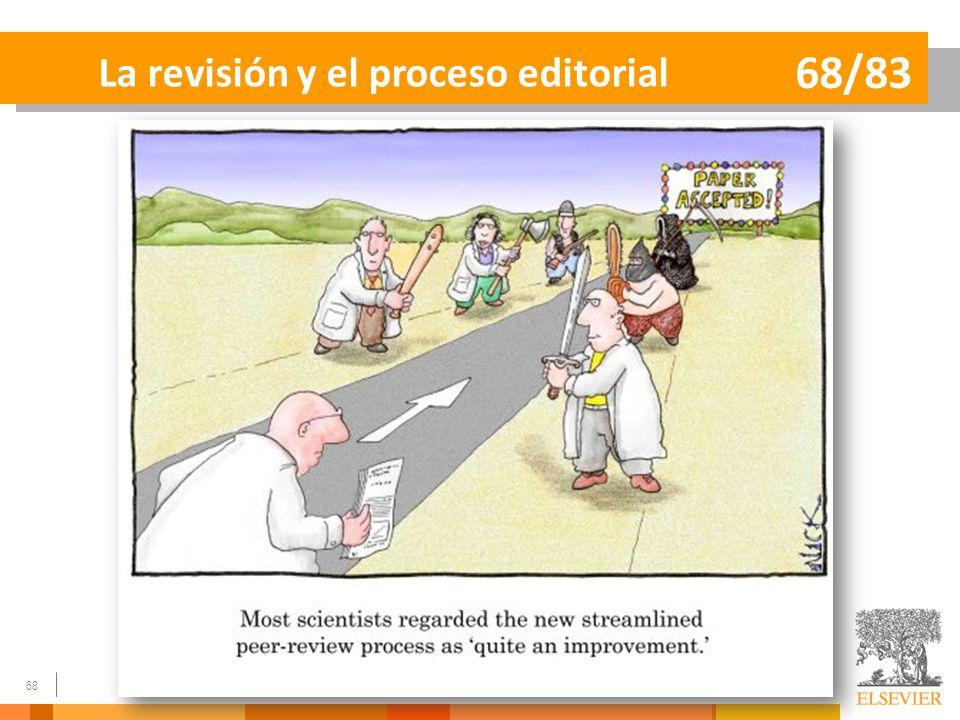 Cómo Hacer para que se Publique su Artículo