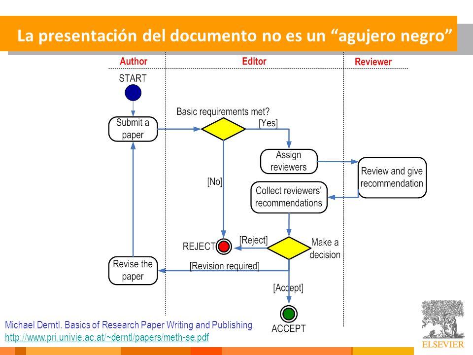 La presentación del documento no es un agujero negro