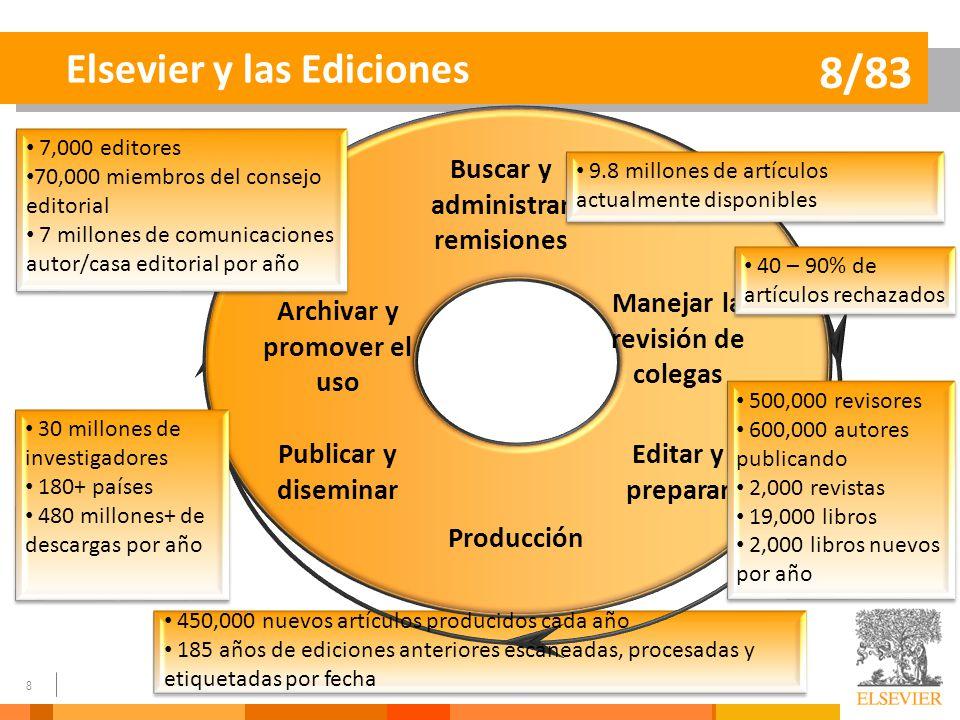 Elsevier y las Ediciones