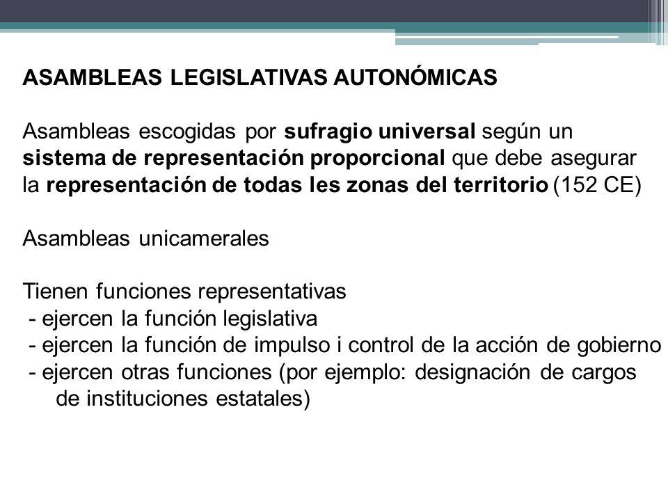 ASAMBLEAS LEGISLATIVAS AUTONÓMICAS