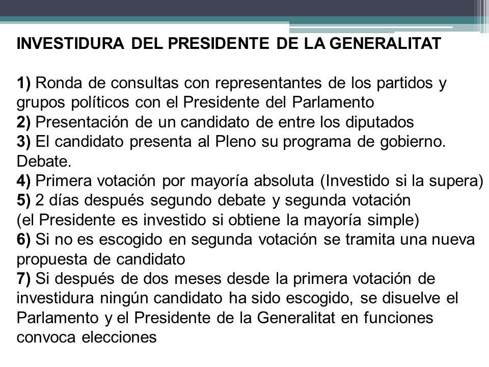 INVESTIDURA DEL PRESIDENTE DE LA GENERALITAT