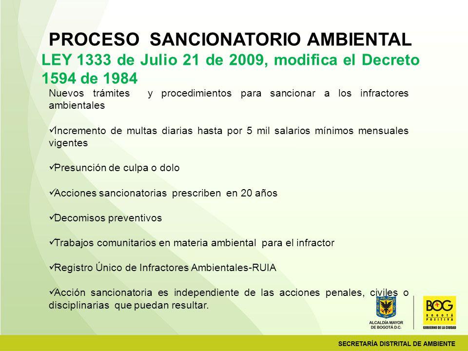 PROCESO SANCIONATORIO AMBIENTAL