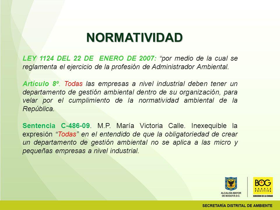NORMATIVIDAD LEY 1124 DEL 22 DE ENERO DE 2007: por medio de la cual se reglamenta el ejercicio de la profesión de Administrador Ambiental.