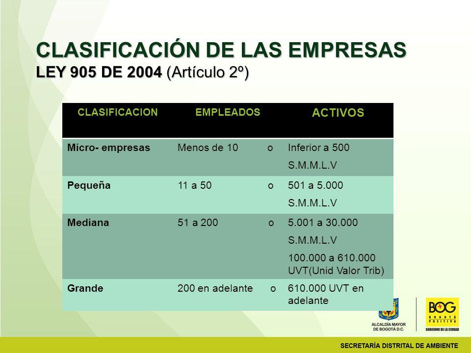 CLASIFICACIÓN DE LAS EMPRESAS LEY 905 DE 2004 (Artículo 2º)