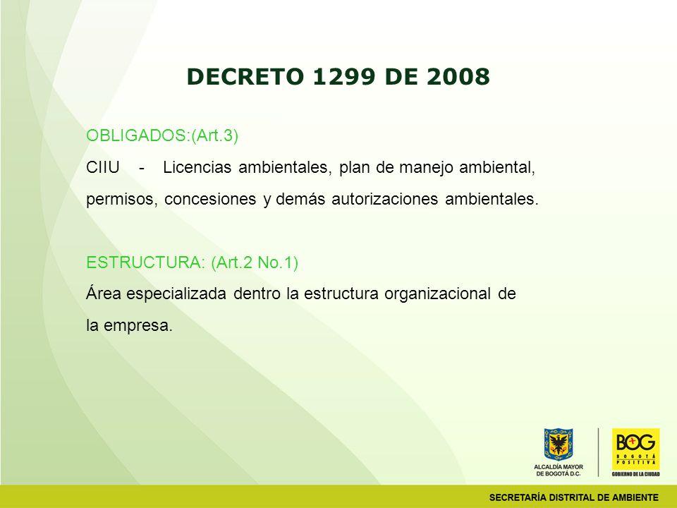 DECRETO 1299 DE 2008 OBLIGADOS:(Art.3)