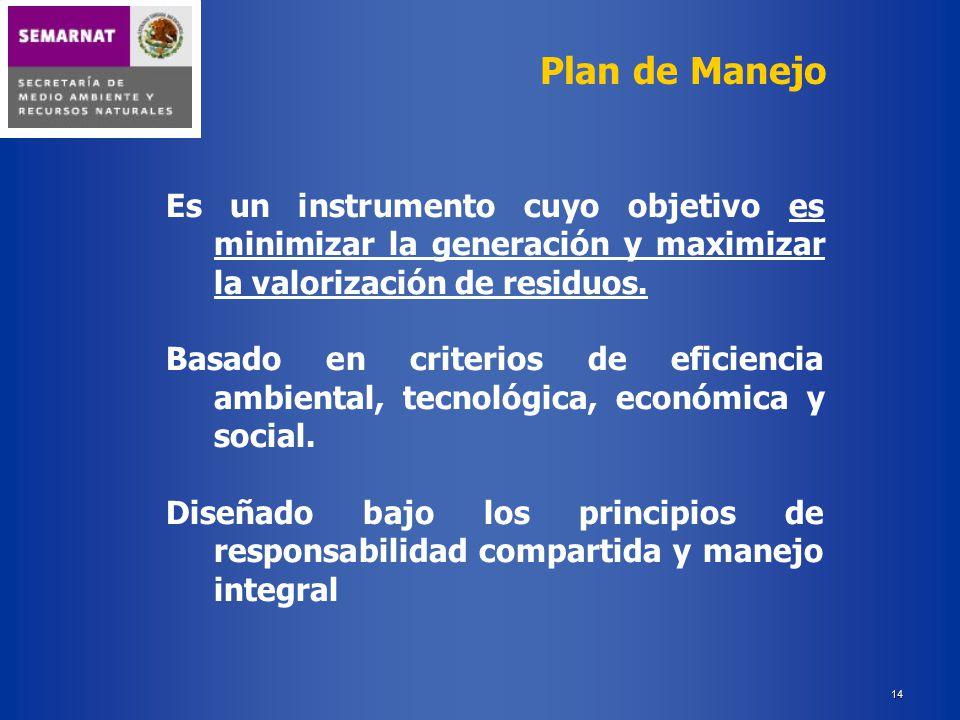 Plan de Manejo Es un instrumento cuyo objetivo es minimizar la generación y maximizar la valorización de residuos.