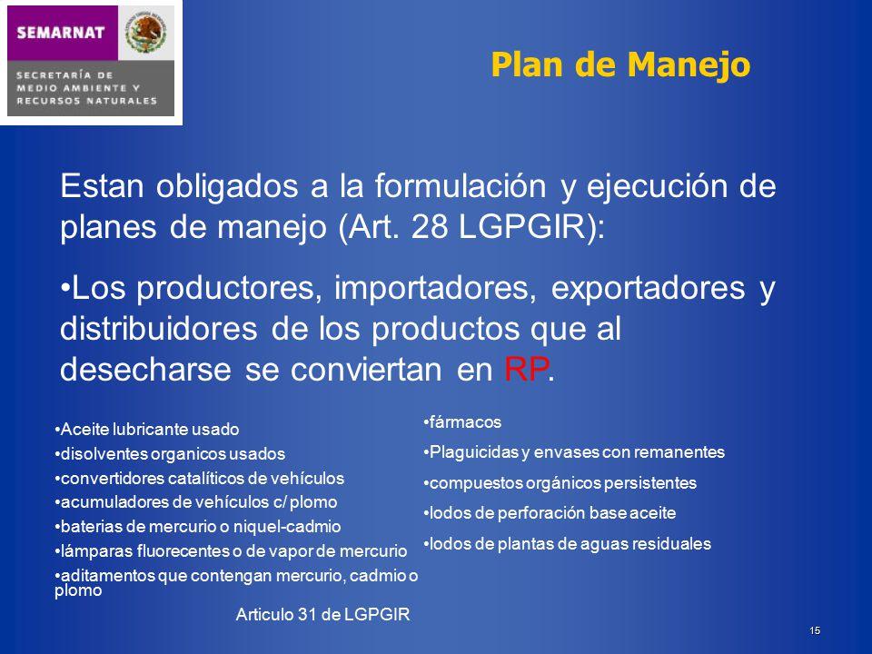 Plan de Manejo Estan obligados a la formulación y ejecución de planes de manejo (Art. 28 LGPGIR):