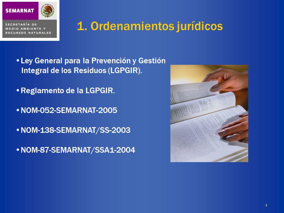 1. Ordenamientos jurídicos