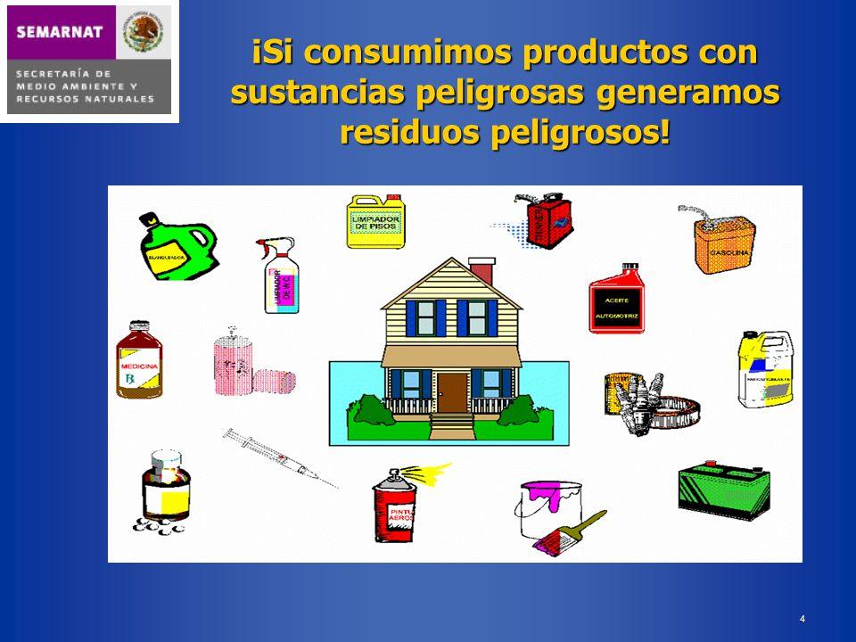 ¡Si consumimos productos con sustancias peligrosas generamos residuos peligrosos!