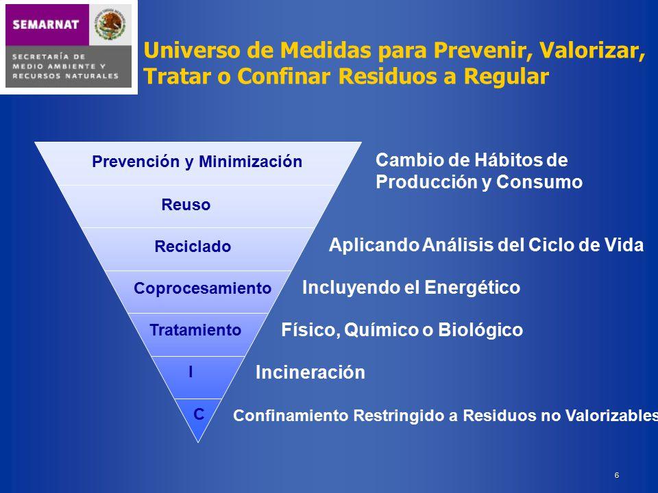 Universo de Medidas para Prevenir, Valorizar,