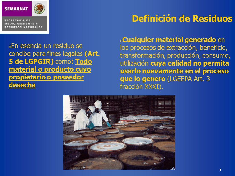 Definición de Residuos