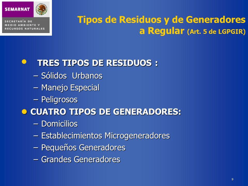TRES TIPOS DE RESIDUOS :