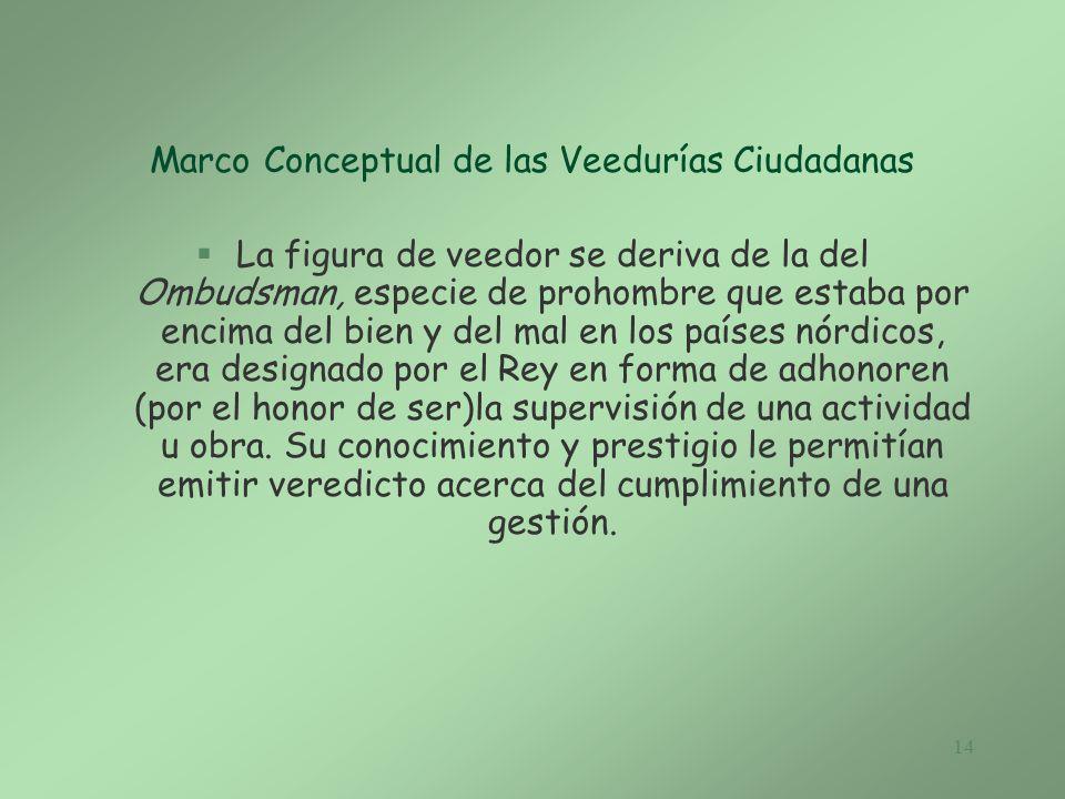 Marco Conceptual de las Veedurías Ciudadanas