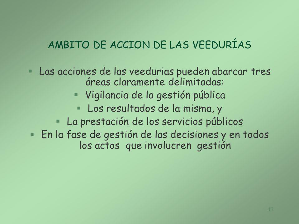 AMBITO DE ACCION DE LAS VEEDURÍAS