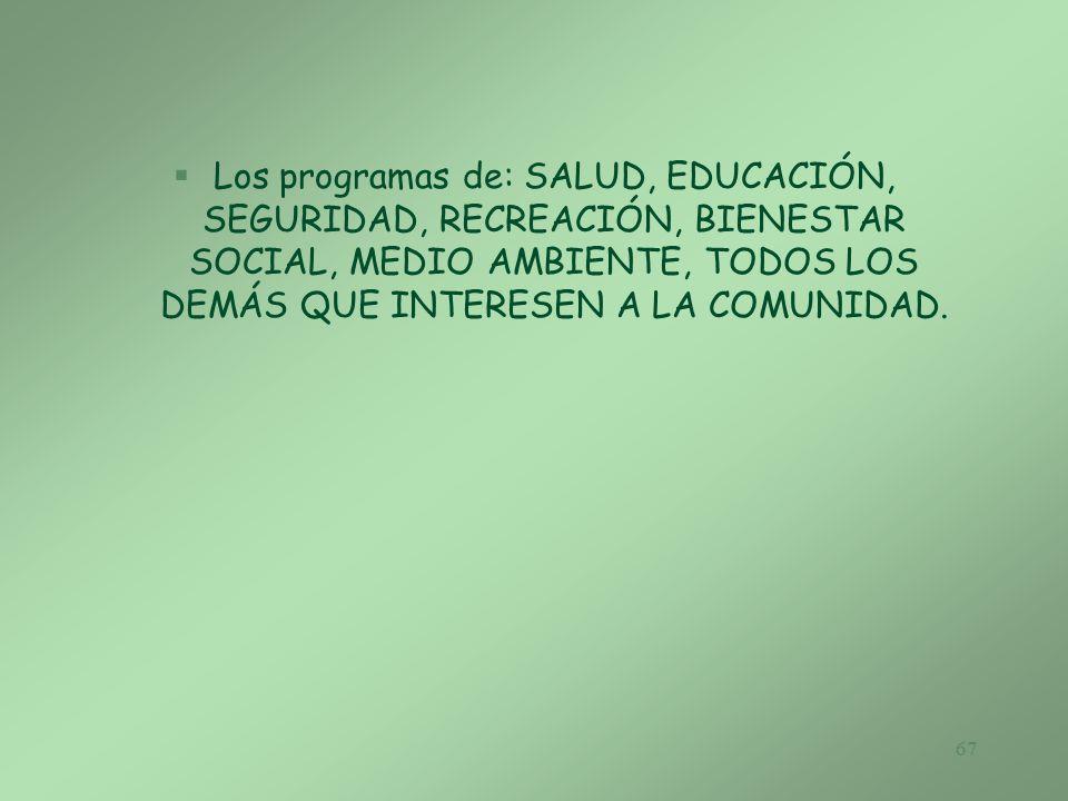 Los programas de: SALUD, EDUCACIÓN, SEGURIDAD, RECREACIÓN, BIENESTAR SOCIAL, MEDIO AMBIENTE, TODOS LOS DEMÁS QUE INTERESEN A LA COMUNIDAD.