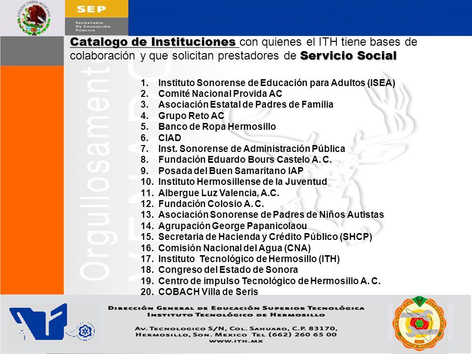 Catalogo de Instituciones con quienes el ITH tiene bases de colaboración y que solicitan prestadores de Servicio Social