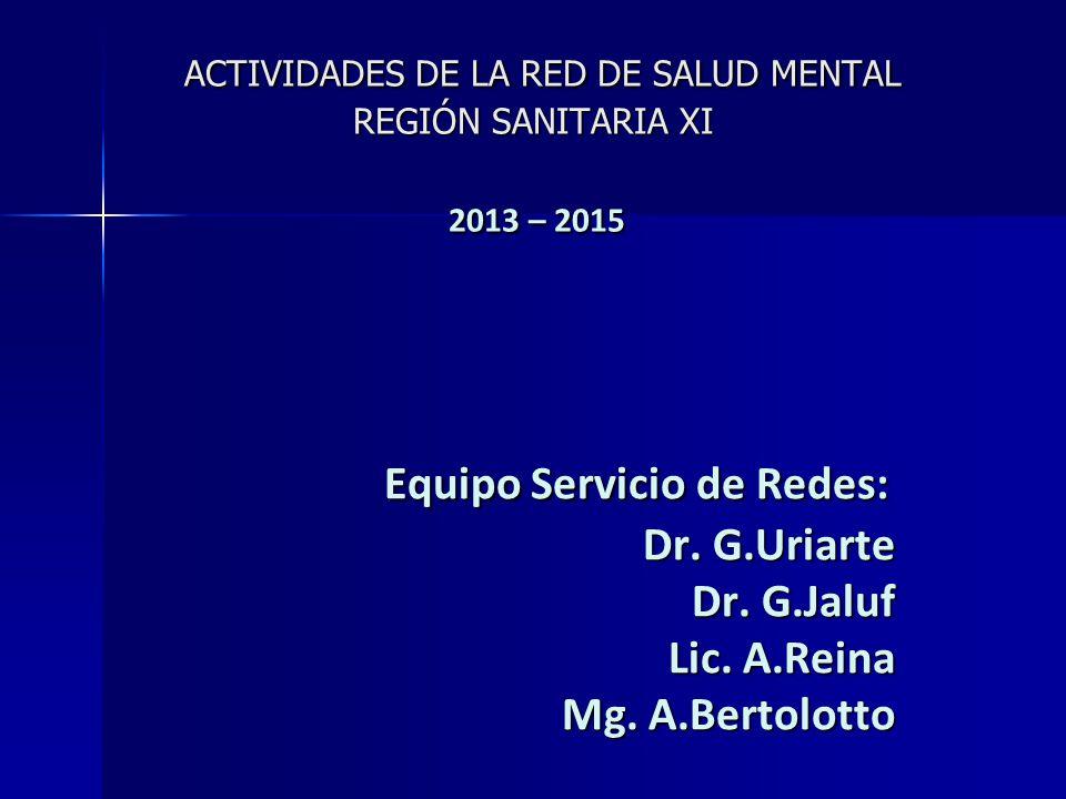 ACTIVIDADES DE LA RED DE SALUD MENTAL REGIÓN SANITARIA XI 2013 – 2015