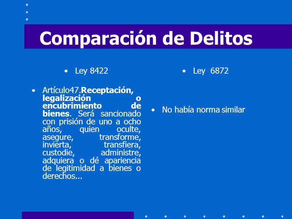 Comparación de Delitos