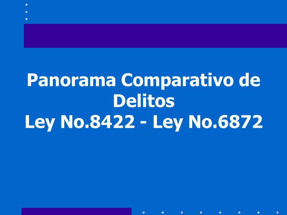 Panorama Comparativo de Delitos Ley No.8422 - Ley No.6872