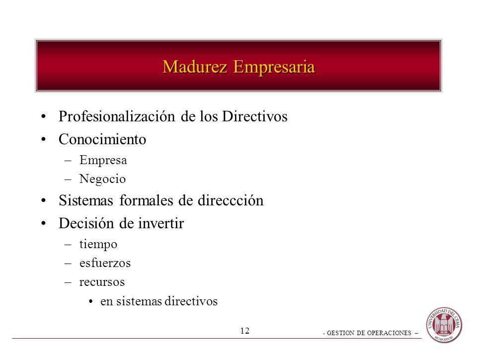 Madurez Empresaria Profesionalización de los Directivos Conocimiento