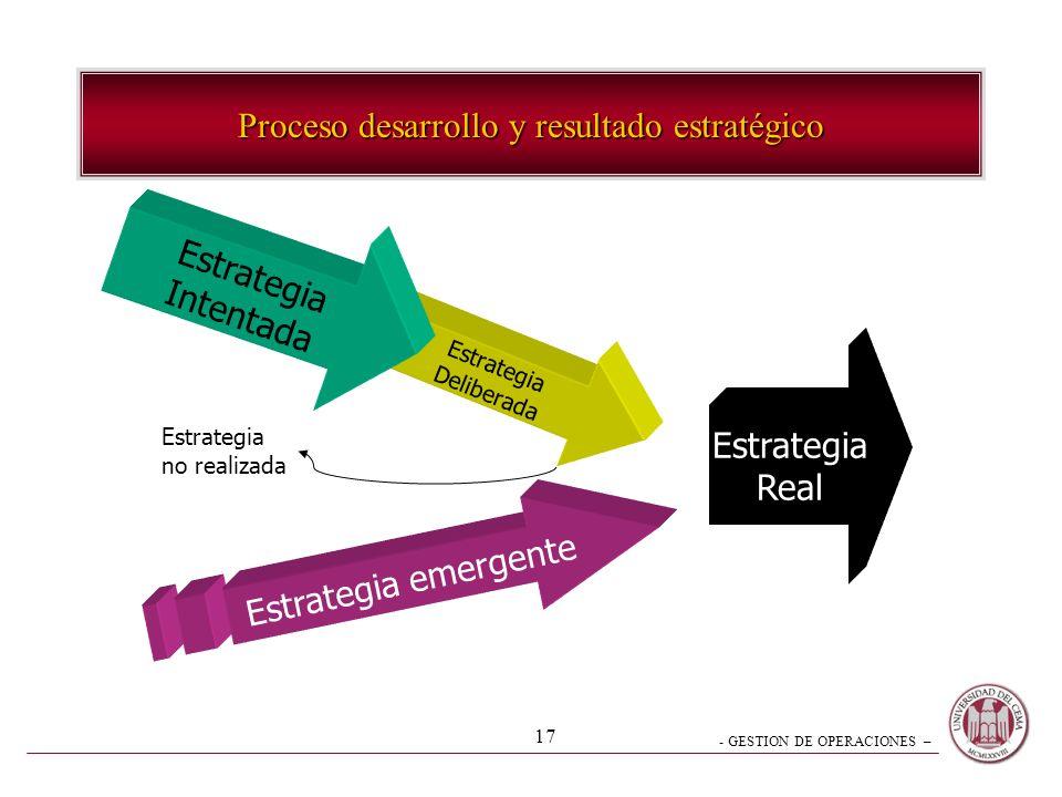 Proceso desarrollo y resultado estratégico