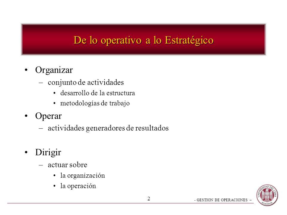 De lo operativo a lo Estratégico