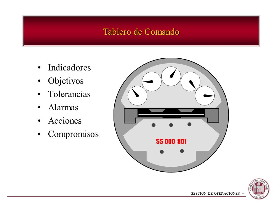 Tablero de Comando Indicadores Objetivos Tolerancias Alarmas Acciones Compromisos