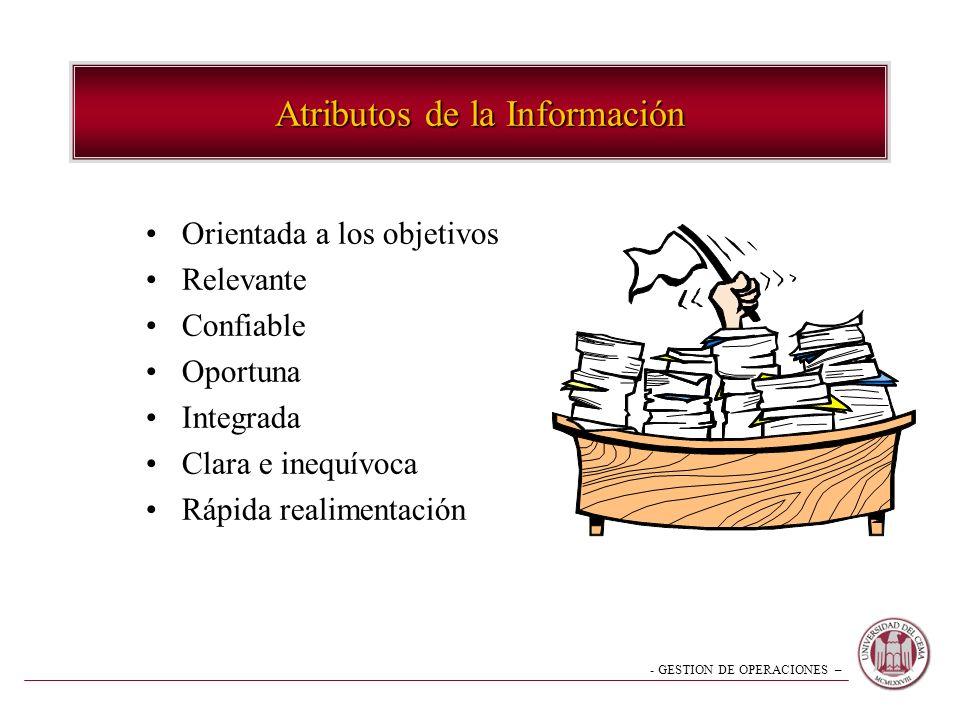 Atributos de la Información