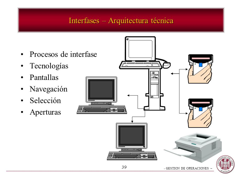 Interfases – Arquitectura técnica