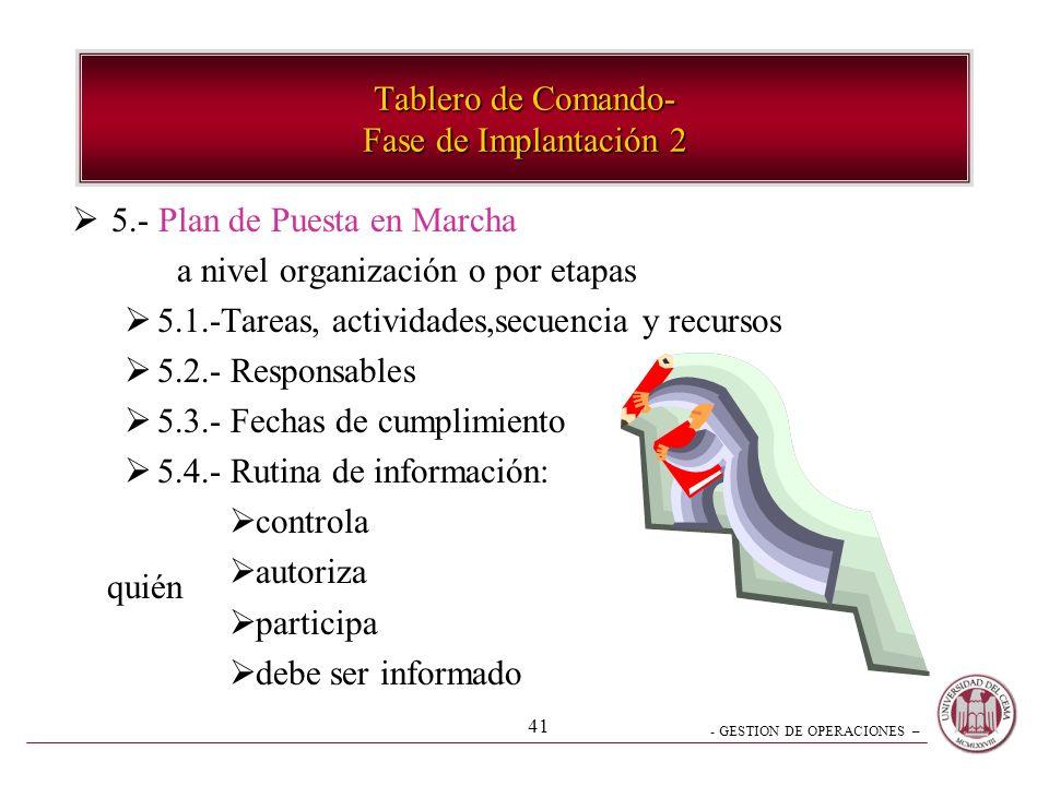 Tablero de Comando- Fase de Implantación 2