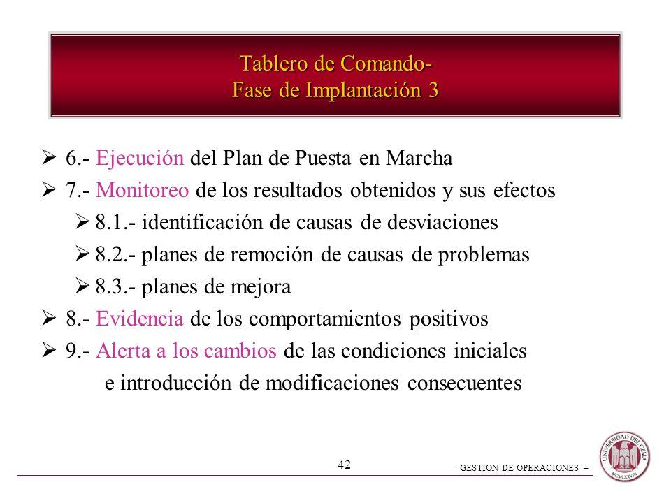 Tablero de Comando- Fase de Implantación 3