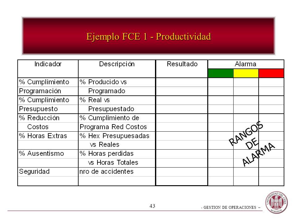 Ejemplo FCE 1 - Productividad