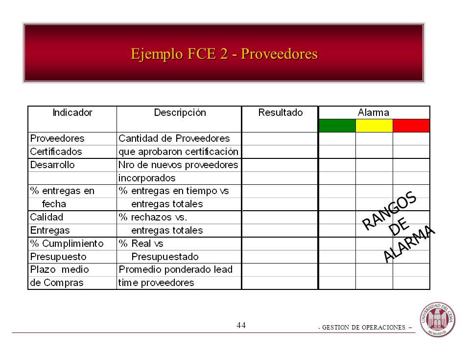 Ejemplo FCE 2 - Proveedores