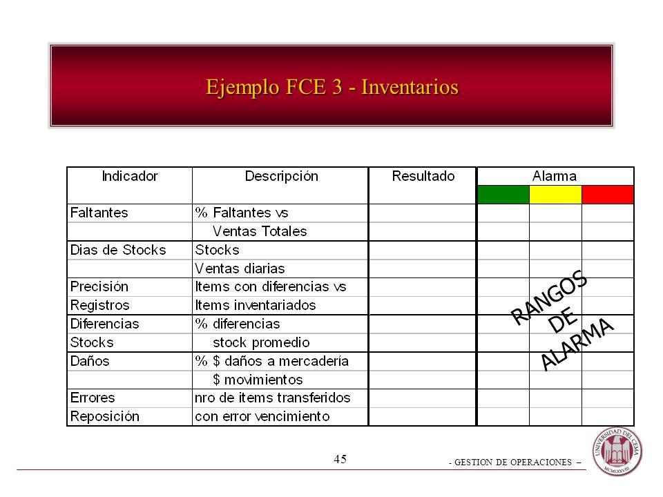 Ejemplo FCE 3 - Inventarios
