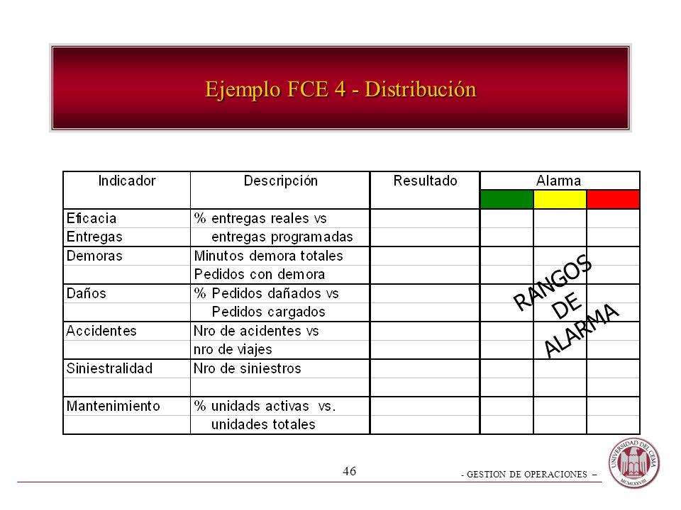 Ejemplo FCE 4 - Distribución