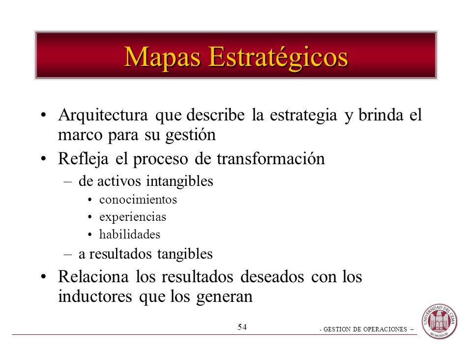 Mapas Estratégicos Arquitectura que describe la estrategia y brinda el marco para su gestión. Refleja el proceso de transformación.