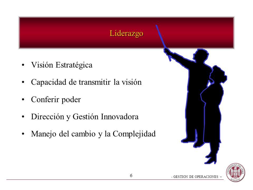 Liderazgo Visión Estratégica. Capacidad de transmitir la visión. Conferir poder. Dirección y Gestión Innovadora.