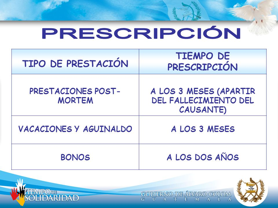 PRESCRIPCIÓN TIEMPO DE PRESCRIPCIÓN TIPO DE PRESTACIÓN