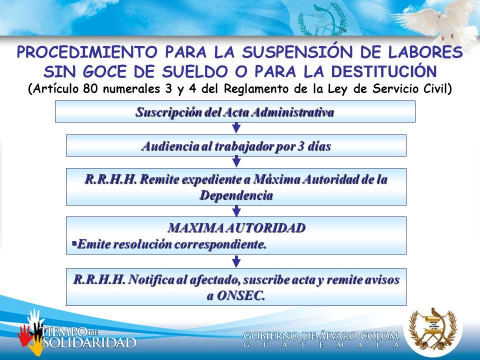 PROCEDIMIENTO PARA LA SUSPENSIÓN DE LABORES SIN GOCE DE SUELDO O PARA LA DESTITUCIÓN