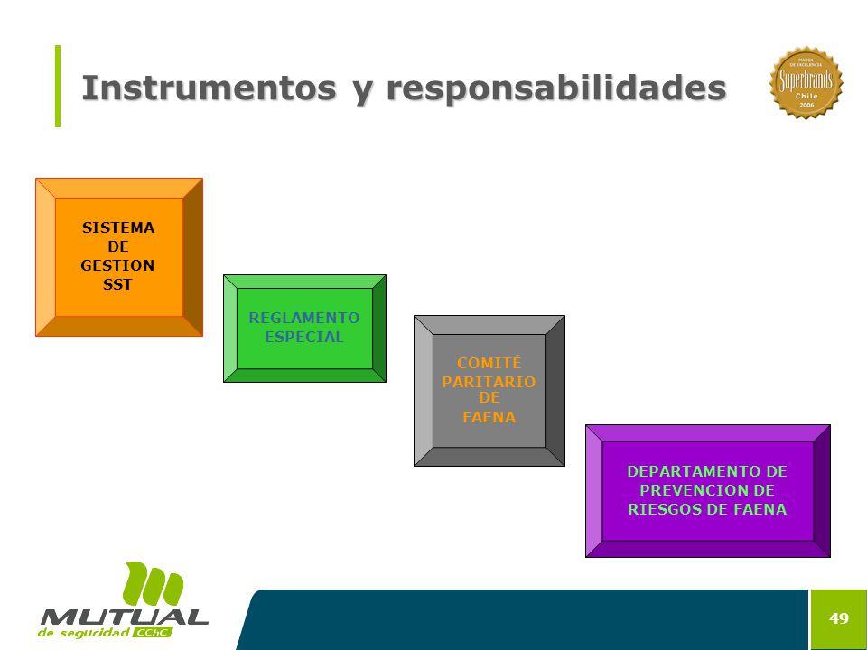 Instrumentos y responsabilidades