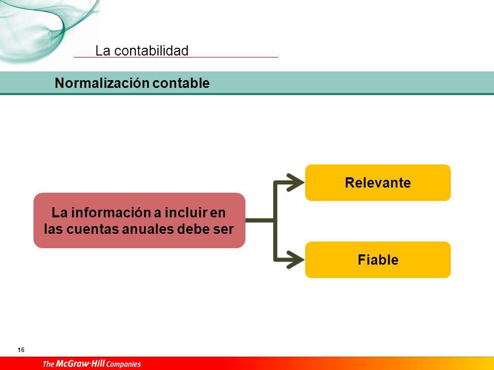 Principios contables Según el Plan General de Contabilidad (Marco Conceptual): 1. Empresa en funcionamiento.