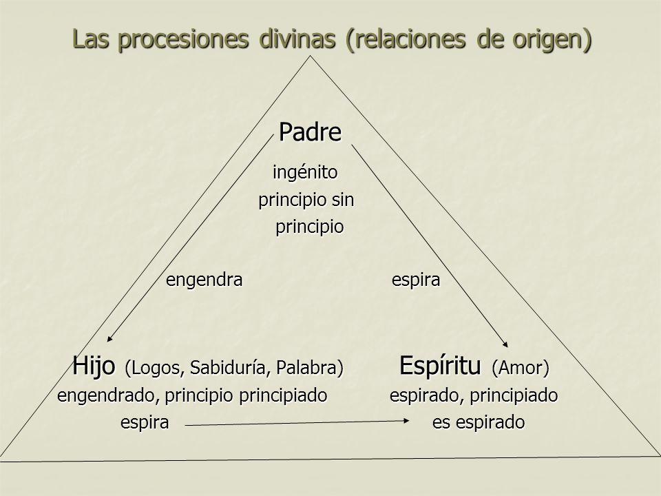 Las procesiones divinas (relaciones de origen)
