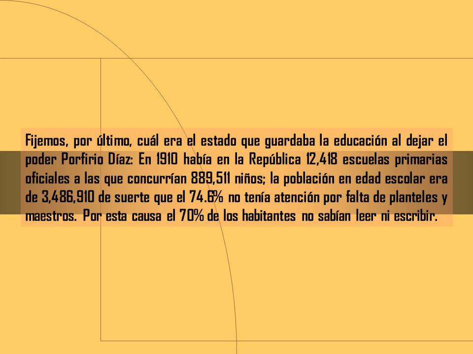 Fijemos, por último, cuál era el estado que guardaba la educación al dejar el poder Porfirio Díaz: En 1910 había en la República 12,418 escuelas primarias oficiales a las que concurrían 889,511 niños; la población en edad escolar era de 3,486,910 de suerte que el 74.6% no tenía atención por falta de planteles y maestros.