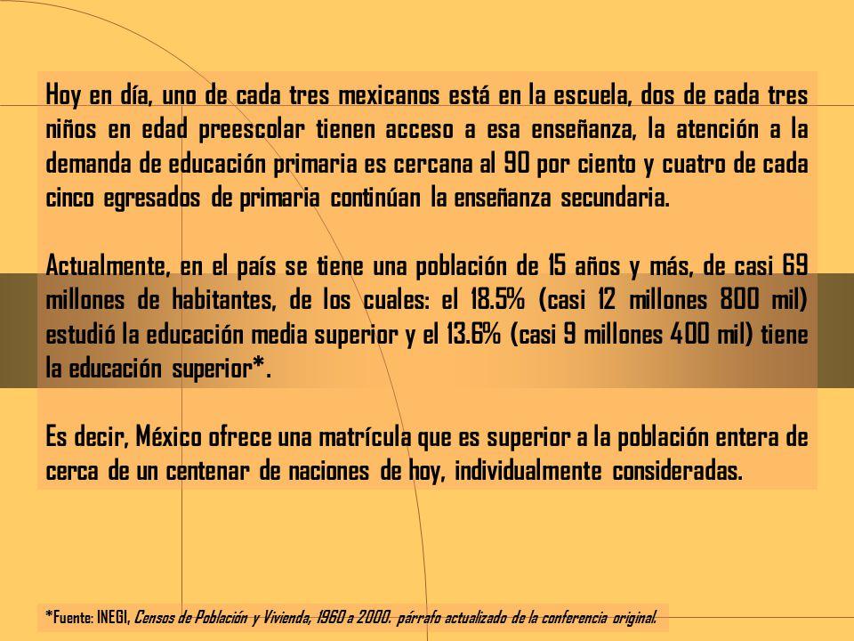 Hoy en día, uno de cada tres mexicanos está en la escuela, dos de cada tres niños en edad preescolar tienen acceso a esa enseñanza, la atención a la demanda de educación primaria es cercana al 90 por ciento y cuatro de cada cinco egresados de primaria continúan la enseñanza secundaria.