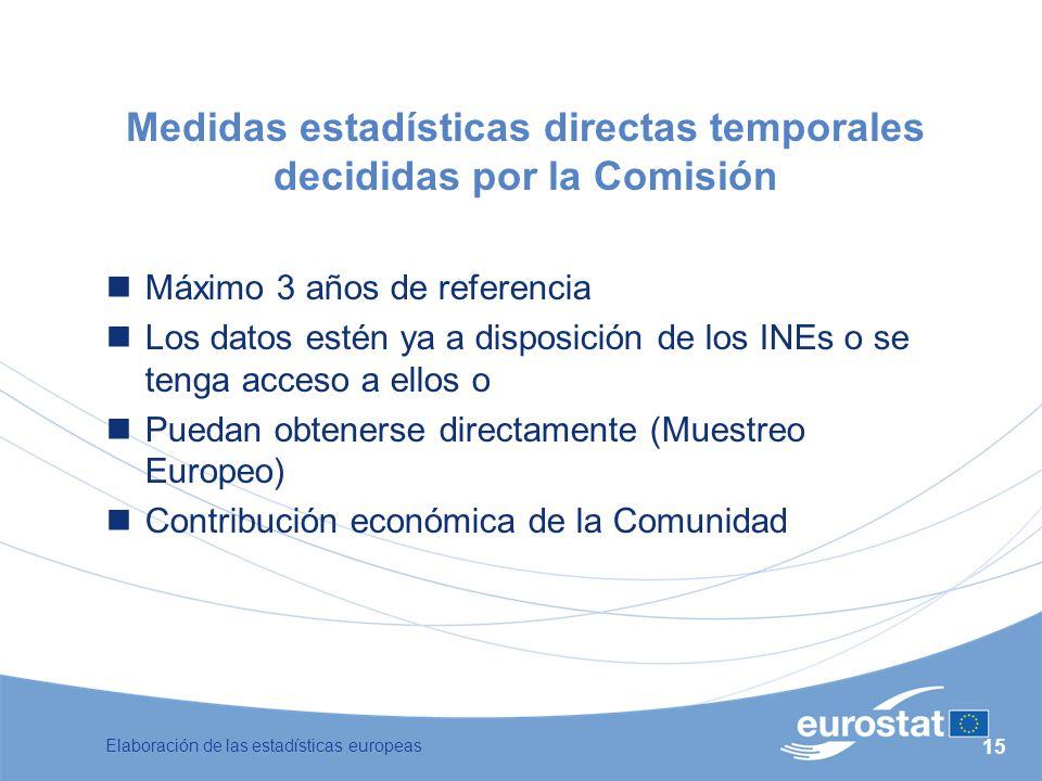 Medidas estadísticas directas temporales decididas por la Comisión